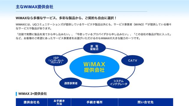 WiMAX提供会社