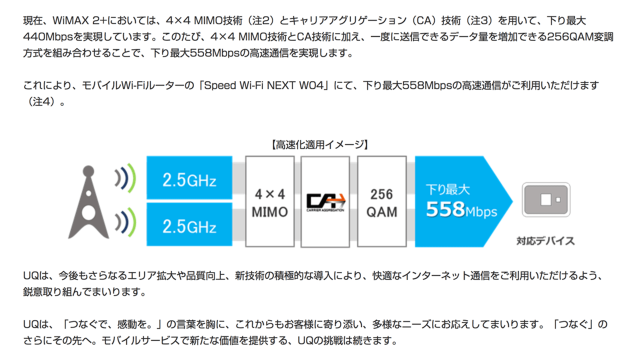 wimax 558mbps