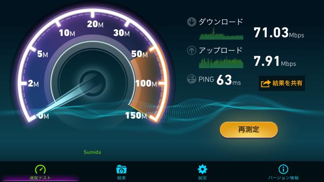 Speed Wi-Fi HOME L01 スピードテスト 実測値