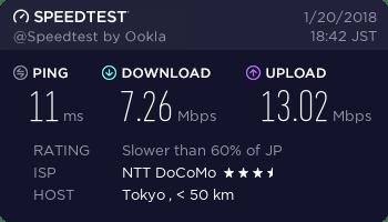 公衆無線LAN スピードテスト結果