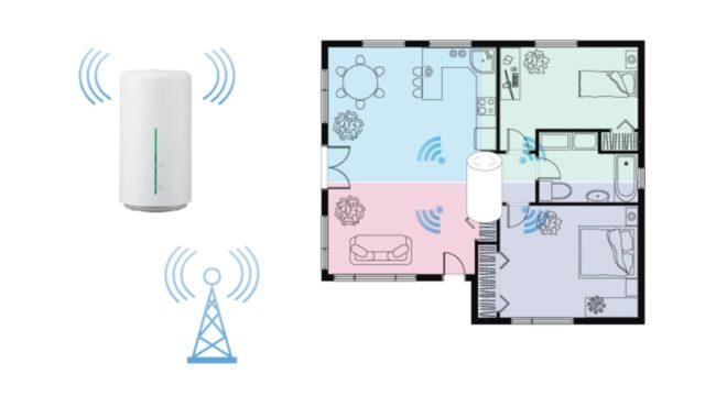 Speed Wi-Fi HOME L02 高感度アンテナ