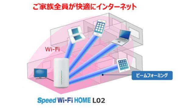 Speed Wi-Fi HOME L02 Wi-Fi TXビームフォーミング対応