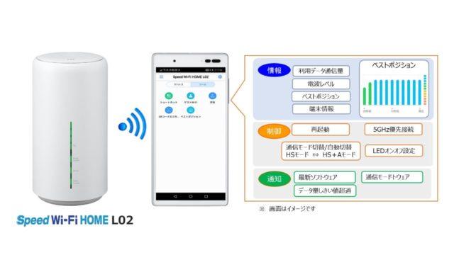 Speed Wi-Fi HOME L02 スマホアプリ