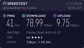 UQ WiMAX W06速度測定