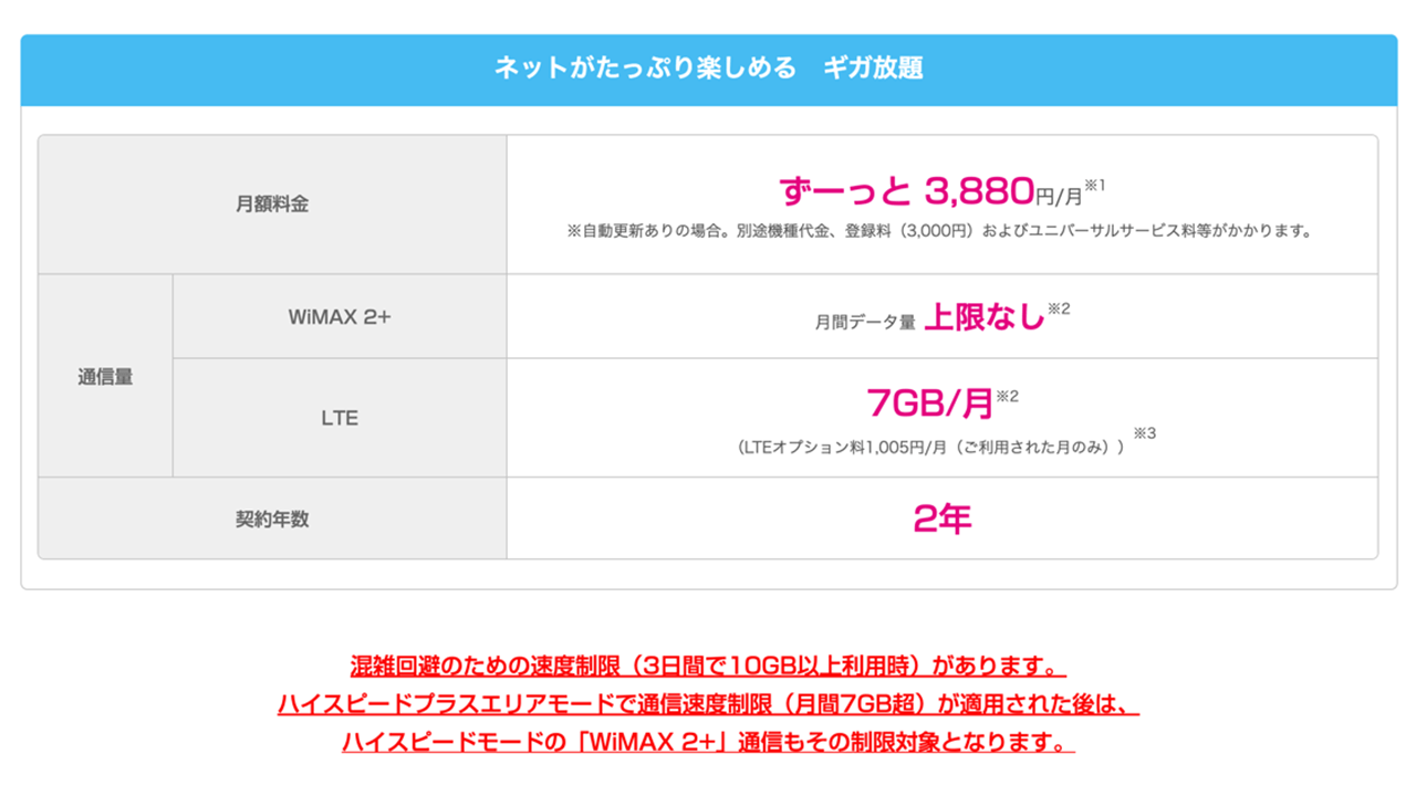 WiMAX 2+ 新「ギガ放題」概要
